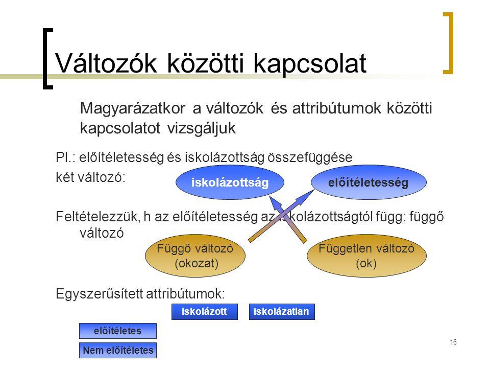 16 Változók közötti kapcsolat Magyarázatkor a változók és attribútumok közötti kapcsolatot vizsgáljuk Pl.: előítéletesség és iskolázottság összefüggés