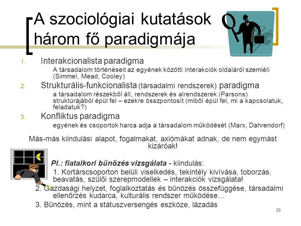 20 A szociológiai kutatások három fő paradigmája 1. Interakcionalista paradigma A társadalom történéseit az egyének közötti interakciók oldaláról szem
