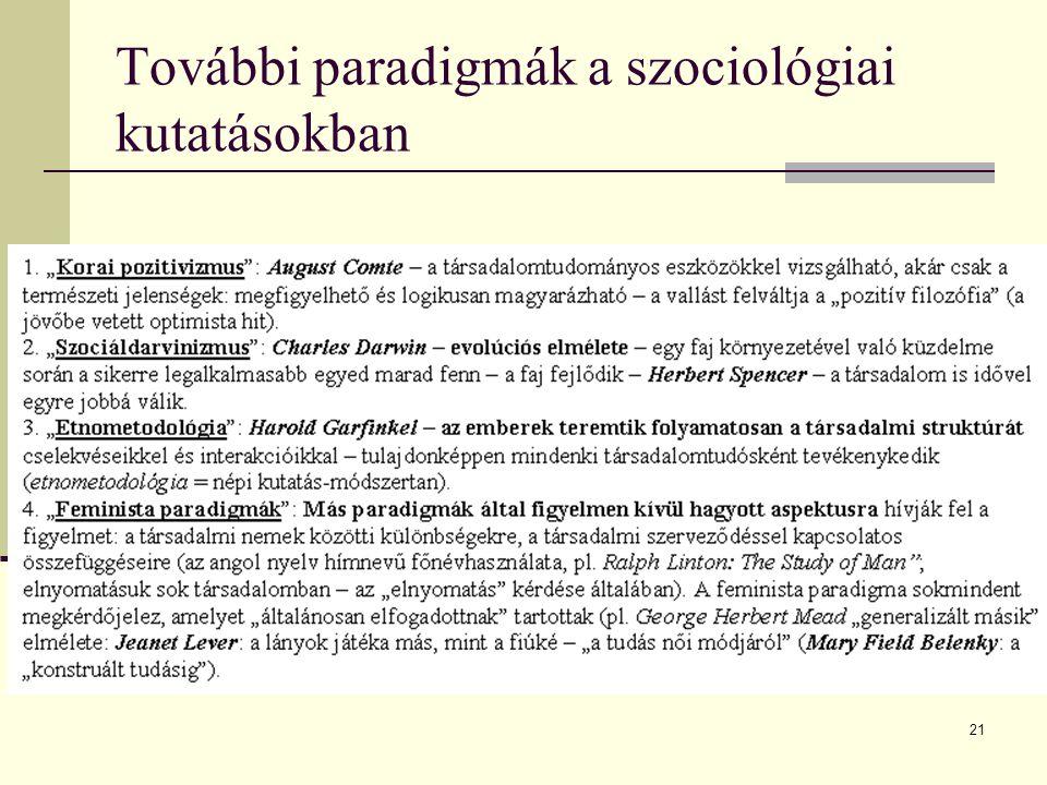 21 További paradigmák a szociológiai kutatásokban