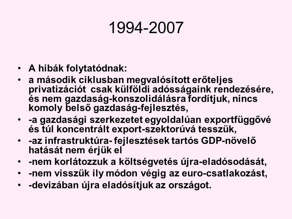 1994-2007 A hibák folytatódnak: a második ciklusban megvalósított erőteljes privatizációt csak külföldi adósságaink rendezésére, és nem gazdaság-konszolidálásra fordítjuk, nincs komoly belső gazdaság-fejlesztés, -a gazdasági szerkezetet egyoldalúan exportfüggővé és túl koncentrált export-szektorúvá tesszük, -az infrastruktúra- fejlesztések tartós GDP-növelő hatását nem érjük el -nem korlátozzuk a költségvetés újra-eladósodását, -nem visszük ily módon végig az euro-csatlakozást, -devizában újra eladósítjuk az országot.