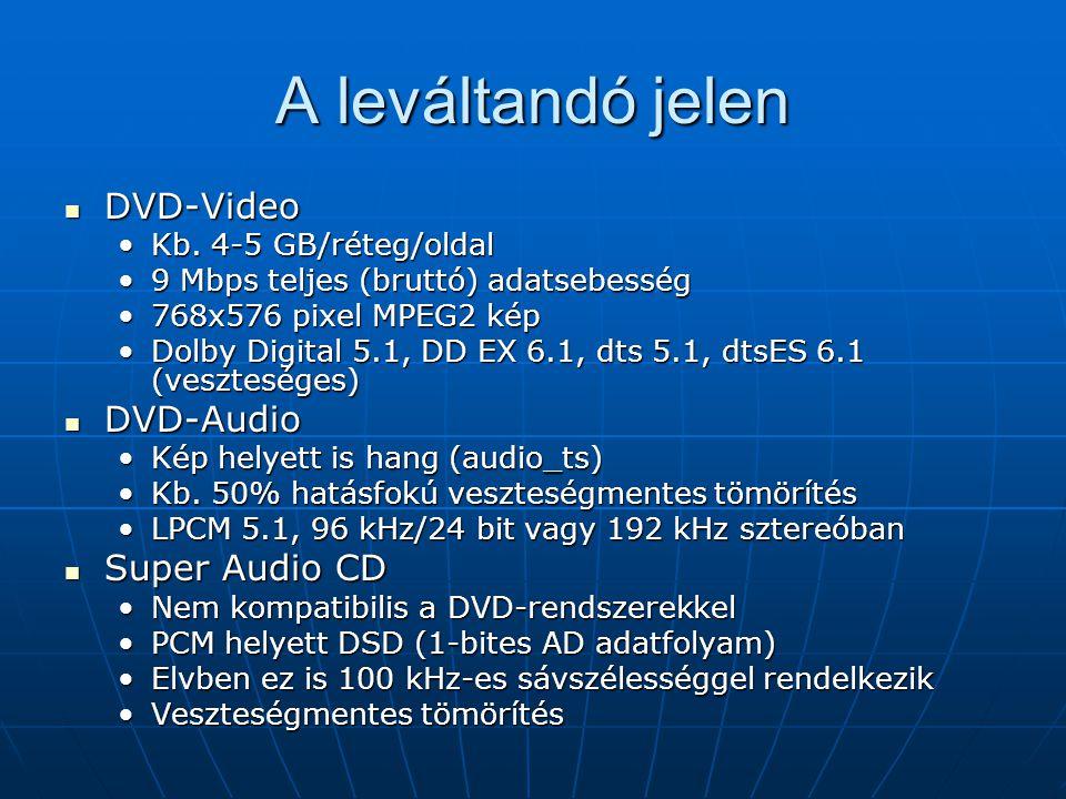 A leváltandó jelen DVD-Video DVD-Video Kb. 4-5 GB/réteg/oldalKb. 4-5 GB/réteg/oldal 9 Mbps teljes (bruttó) adatsebesség9 Mbps teljes (bruttó) adatsebe