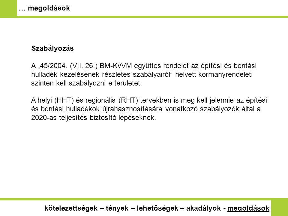"""Szabályozás A """"45/2004. (VII."""