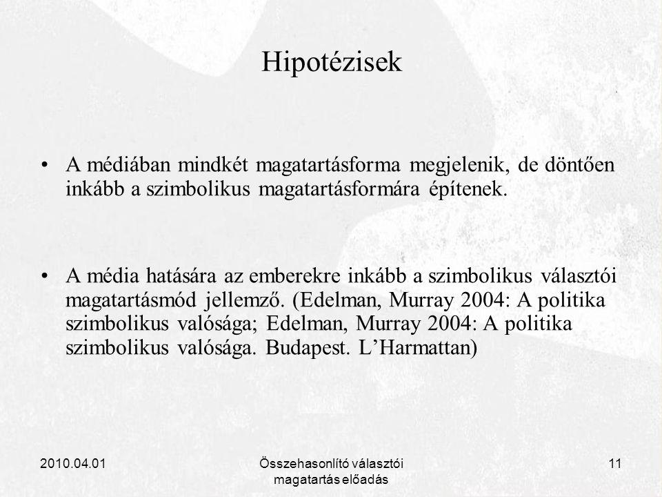 2010.04.01Összehasonlító választói magatartás előadás 11 Hipotézisek A médiában mindkét magatartásforma megjelenik, de döntően inkább a szimbolikus ma