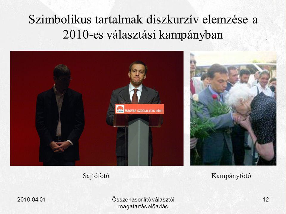 2010.04.01Összehasonlító választói magatartás előadás 12 Szimbolikus tartalmak diszkurzív elemzése a 2010-es választási kampányban SajtófotóKampányfot