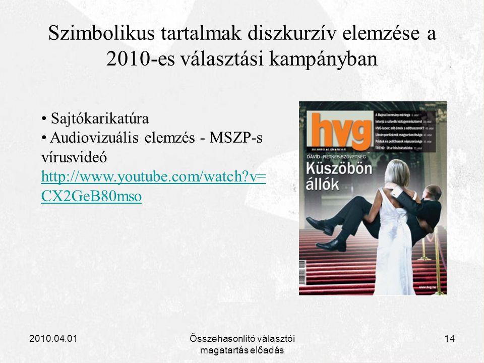 2010.04.01Összehasonlító választói magatartás előadás 14 Szimbolikus tartalmak diszkurzív elemzése a 2010-es választási kampányban Sajtókarikatúra Aud