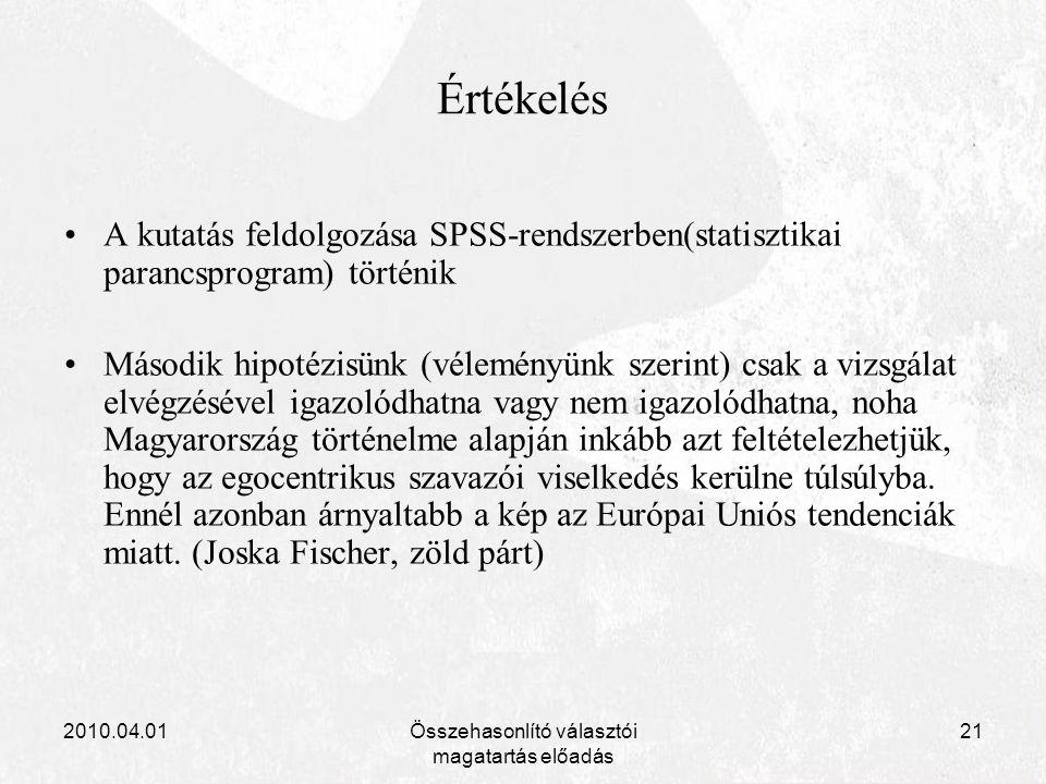 2010.04.01Összehasonlító választói magatartás előadás 21 Értékelés A kutatás feldolgozása SPSS-rendszerben(statisztikai parancsprogram) történik Másod