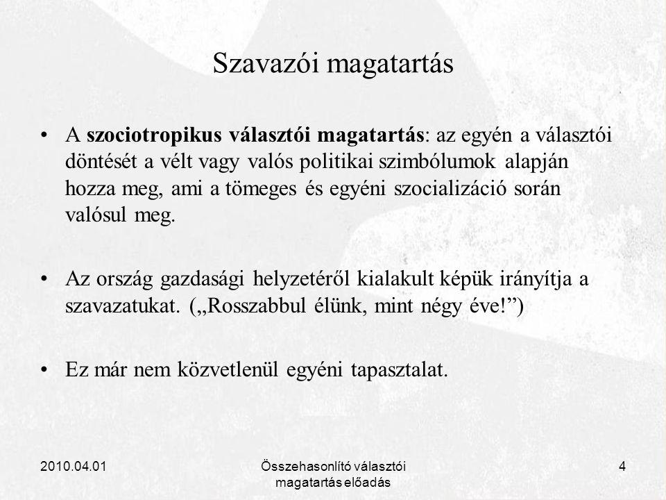 2010.04.01Összehasonlító választói magatartás előadás 4 Szavazói magatartás A szociotropikus választói magatartás: az egyén a választói döntését a vél