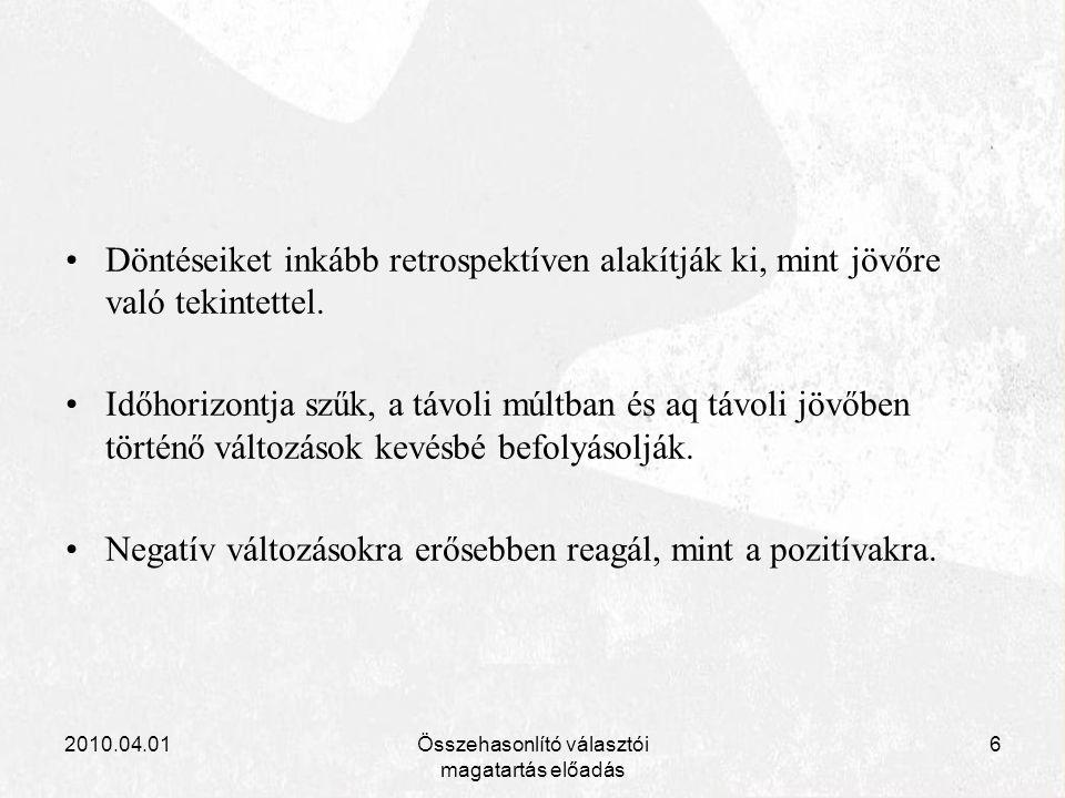 2010.04.01Összehasonlító választói magatartás előadás 6 Döntéseiket inkább retrospektíven alakítják ki, mint jövőre való tekintettel. Időhorizontja sz