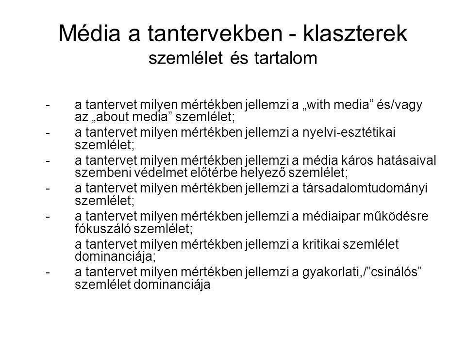 """Média a tantervekben - klaszterek szemlélet és tartalom -a tantervet milyen mértékben jellemzi a """"with media"""" és/vagy az """"about media"""" szemlélet; -a t"""