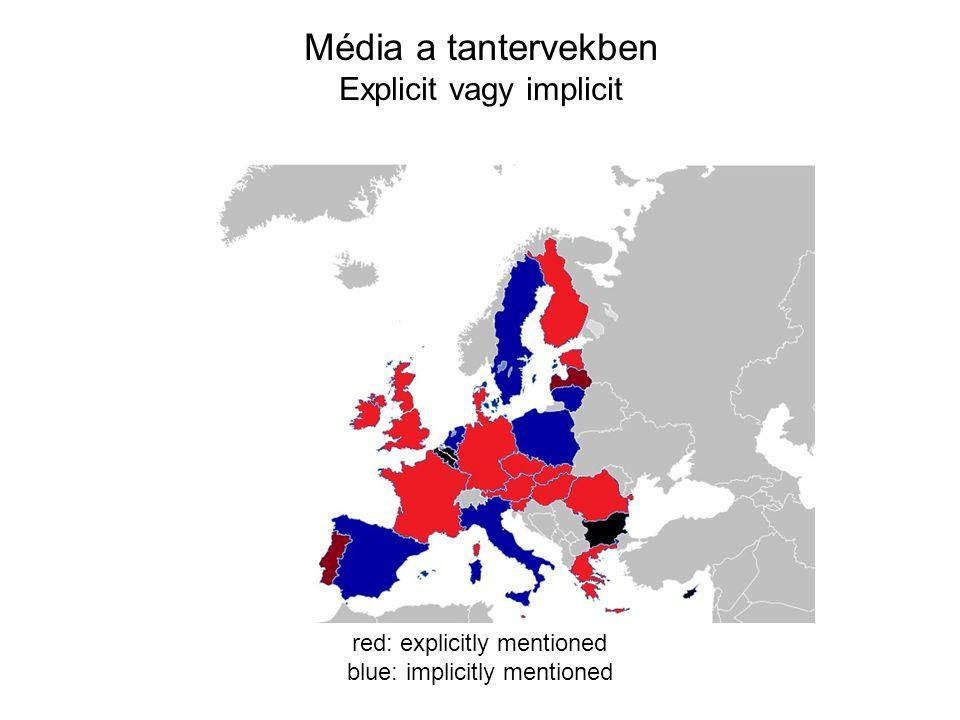 Média a tantervekben Explicit vagy implicit red: explicitly mentioned blue: implicitly mentioned