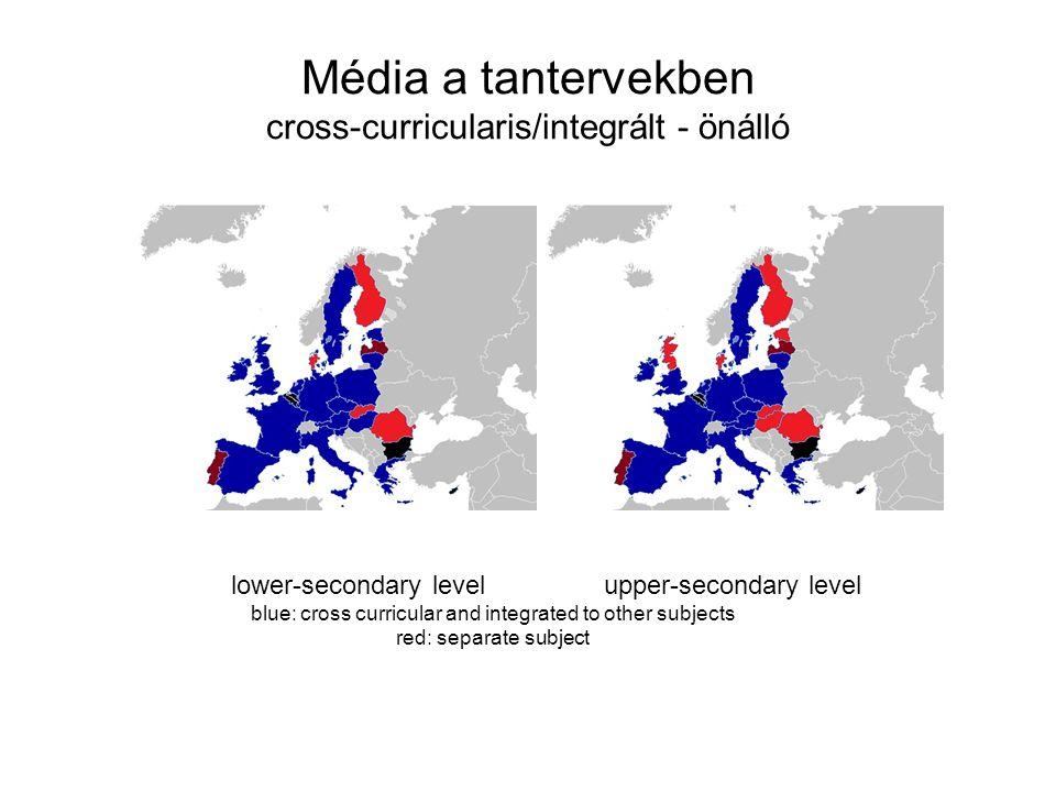 Média a tantervekben cross-curricularis/integrált - önálló lower-secondary level upper-secondary level blue: cross curricular and integrated to other