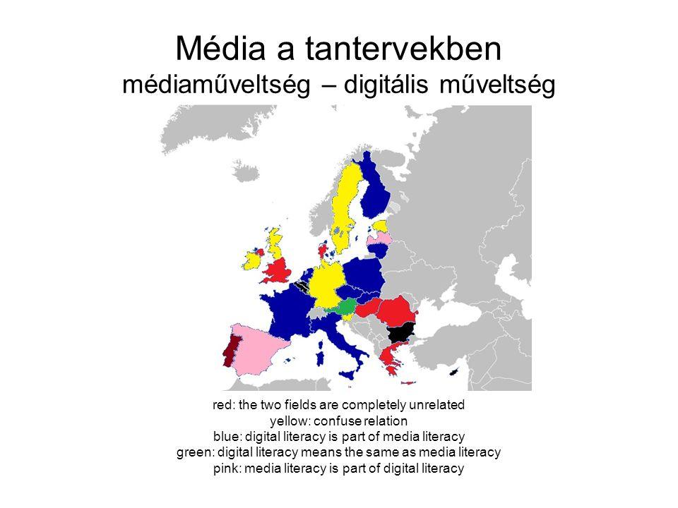 Média a tantervekben médiaműveltség – digitális műveltség red: the two fields are completely unrelated yellow: confuse relation blue: digital literacy