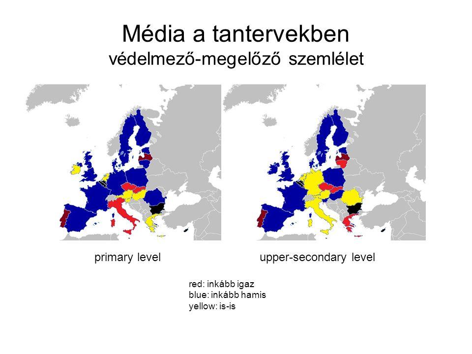 Média a tantervekben védelmező-megelőző szemlélet primary level upper-secondary level red: inkább igaz blue: inkább hamis yellow: is-is