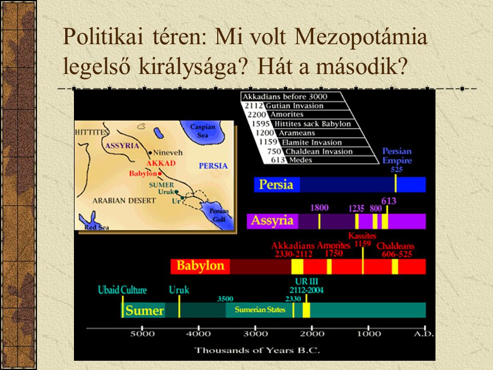 Politikai téren: Mi volt Mezopotámia legelső királysága? Hát a második?