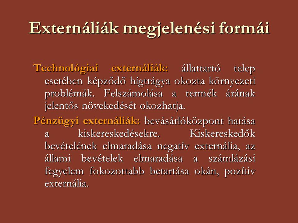 Externáliák megjelenési formái Technológiai externáliák: állattartó telep esetében képződő hígtrágya okozta környezeti problémák. Felszámolása a termé