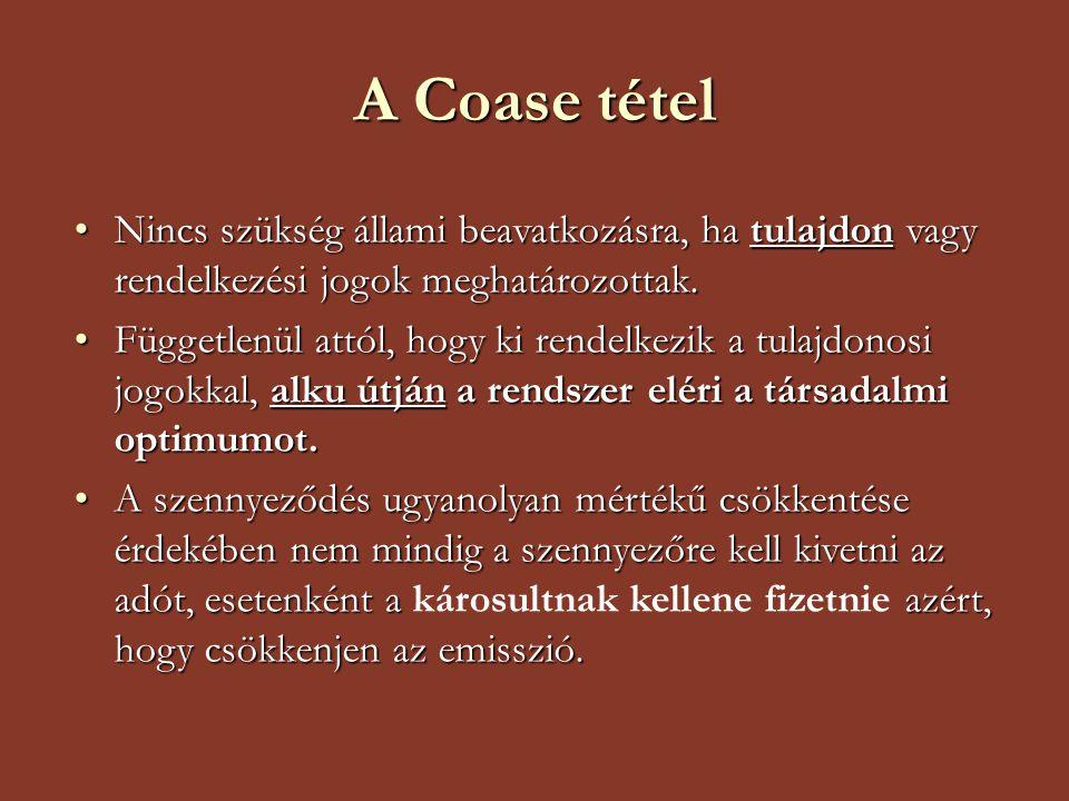 A Coase tétel Nincs szükség állami beavatkozásra, ha tulajdon vagy rendelkezési jogok meghatározottak.Nincs szükség állami beavatkozásra, ha tulajdon