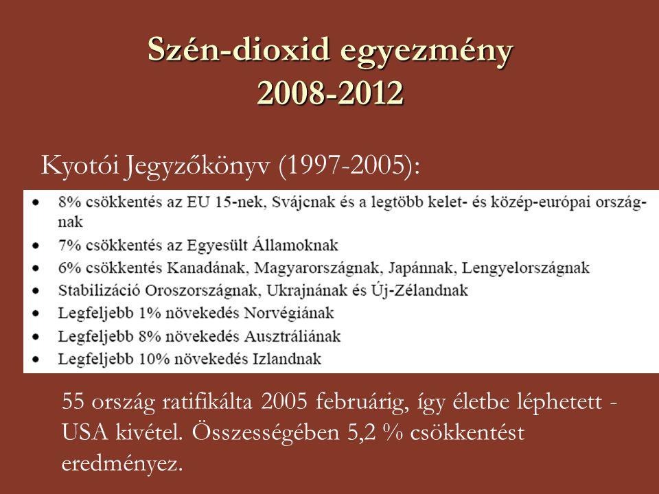 Szén-dioxid egyezmény 2008-2012 Kyotói Jegyzőkönyv (1997-2005): 55 ország ratifikálta 2005 februárig, így életbe léphetett - USA kivétel.