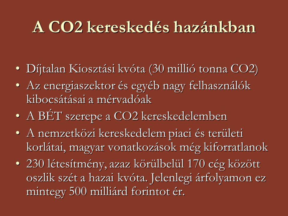 A CO2 kereskedés hazánkban Díjtalan Kiosztási kvóta (30 millió tonna CO2)Díjtalan Kiosztási kvóta (30 millió tonna CO2) Az energiaszektor és egyéb nag