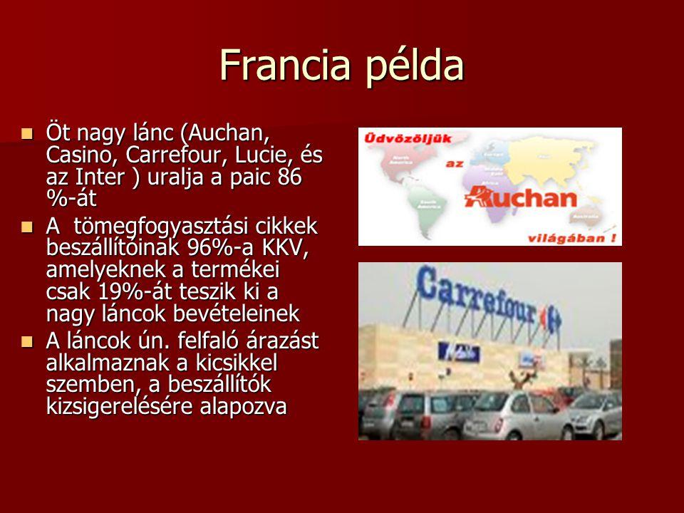 Francia példa Öt nagy lánc (Auchan, Casino, Carrefour, Lucie, és az Inter ) uralja a paic 86 %-át Öt nagy lánc (Auchan, Casino, Carrefour, Lucie, és a