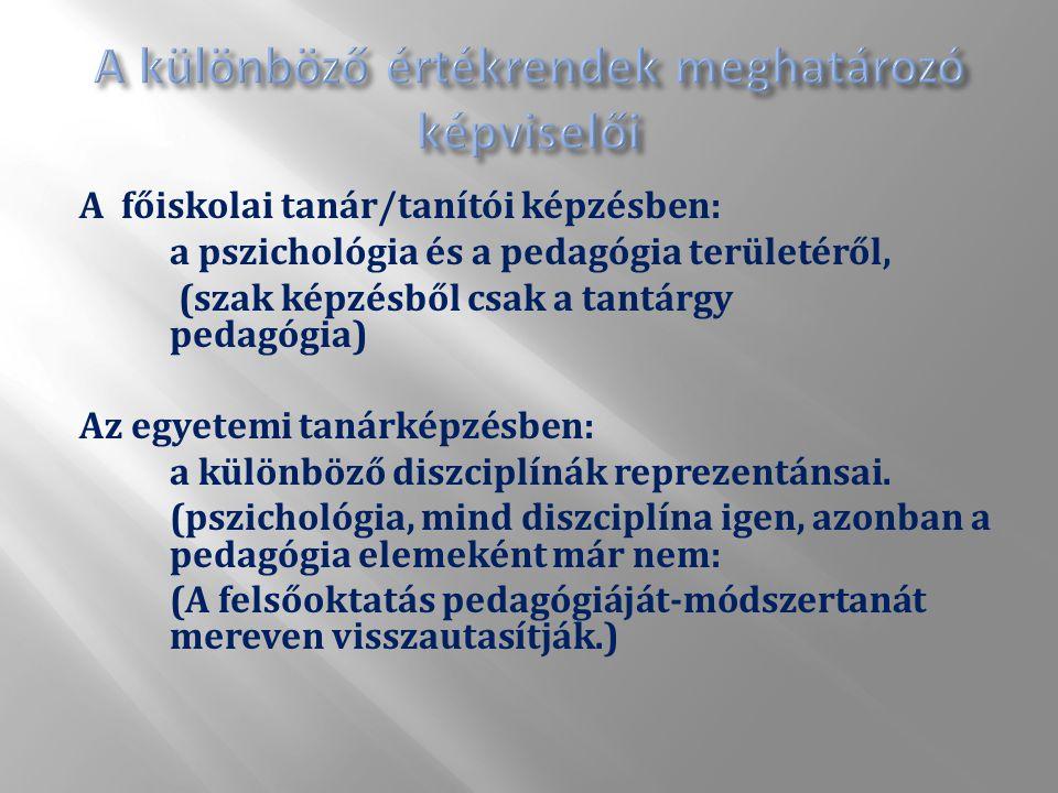 A főiskolai tanár/tanítói képzésben: a pszichológia és a pedagógia területéről, (szak képzésből csak a tantárgy pedagógia) Az egyetemi tanárképzésben: a különböző diszciplínák reprezentánsai.