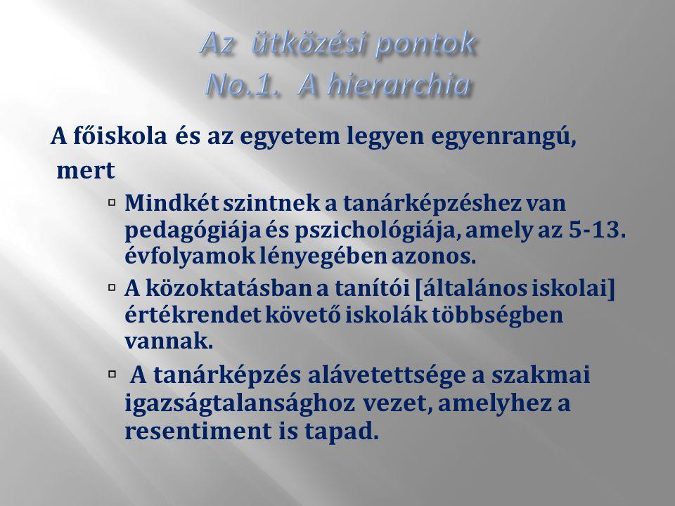 A főiskola és az egyetem legyen egyenrangú, mert  Mindkét szintnek a tanárképzéshez van pedagógiája és pszichológiája, amely az 5-13.