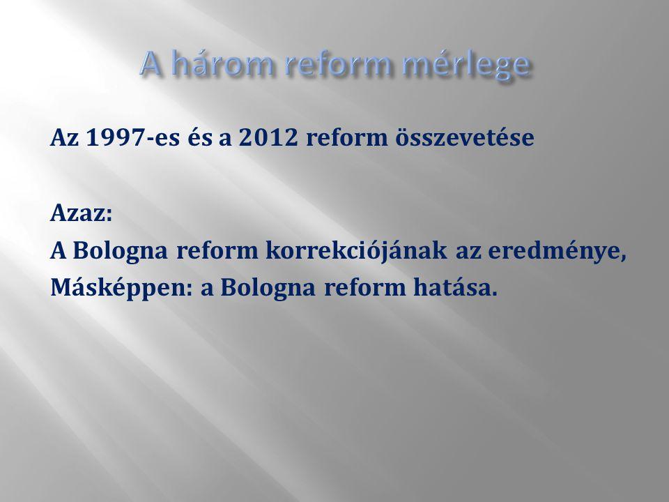 Az 1997-es és a 2012 reform összevetése Azaz: A Bologna reform korrekciójának az eredménye, Másképpen: a Bologna reform hatása.