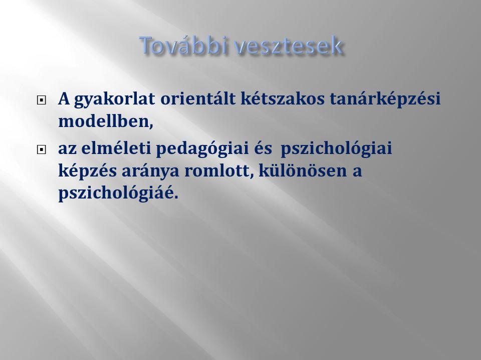  A gyakorlat orientált kétszakos tanárképzési modellben,  az elméleti pedagógiai és pszichológiai képzés aránya romlott, különösen a pszichológiáé.