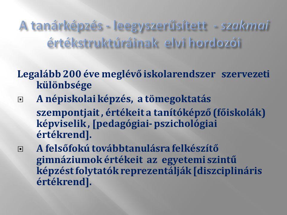 Bologna előtt 2002 Bologna után 2012 Egyenleg Általános iskolai tanári szakkép- zettség Közép-iskolai tanári szakkép- zettség Általános iskolai tanári szakkép- zettség Közép-iskolai tanári szakkép- zettség Általános iskolai tanári szakkép- zettség Közép-iskolai tanári szakkép- zettség időtartam8 félév10 félév 12 félév+2 Szakterü- leti tudás 190 280200260+10-20 összefüggő egyéni iskolai gyakorlat 10 50 (2 félév) 50 (2 félév) +40 111.1997 r.
