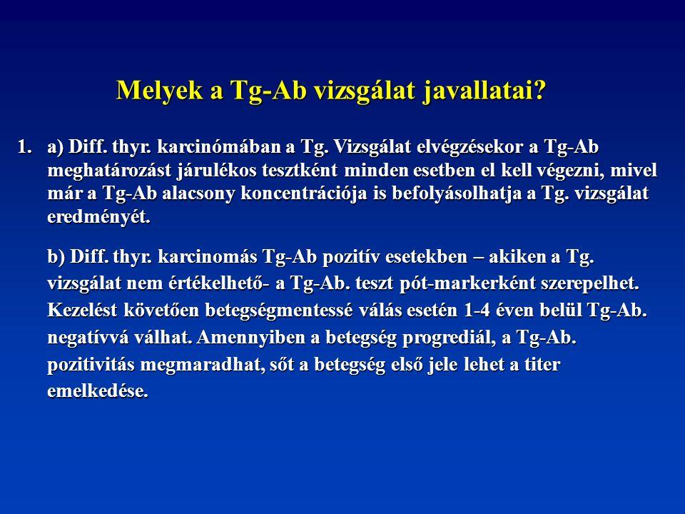Melyek a Tg-Ab vizsgálat javallatai? 1. a) Diff. thyr. karcinómában a Tg. Vizsgálat elvégzésekor a Tg-Ab meghatározást járulékos tesztként minden eset