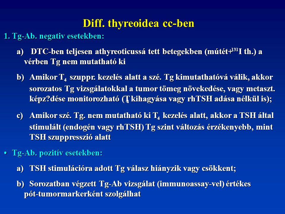 Diff. thyreoidea cc-ben 1. Tg-Ab. negativ esetekben: a) DTC-ben teljesen athyreoticussá tett betegekben (mútét+ 131 I th.) a vérben Tg nem mutatható k