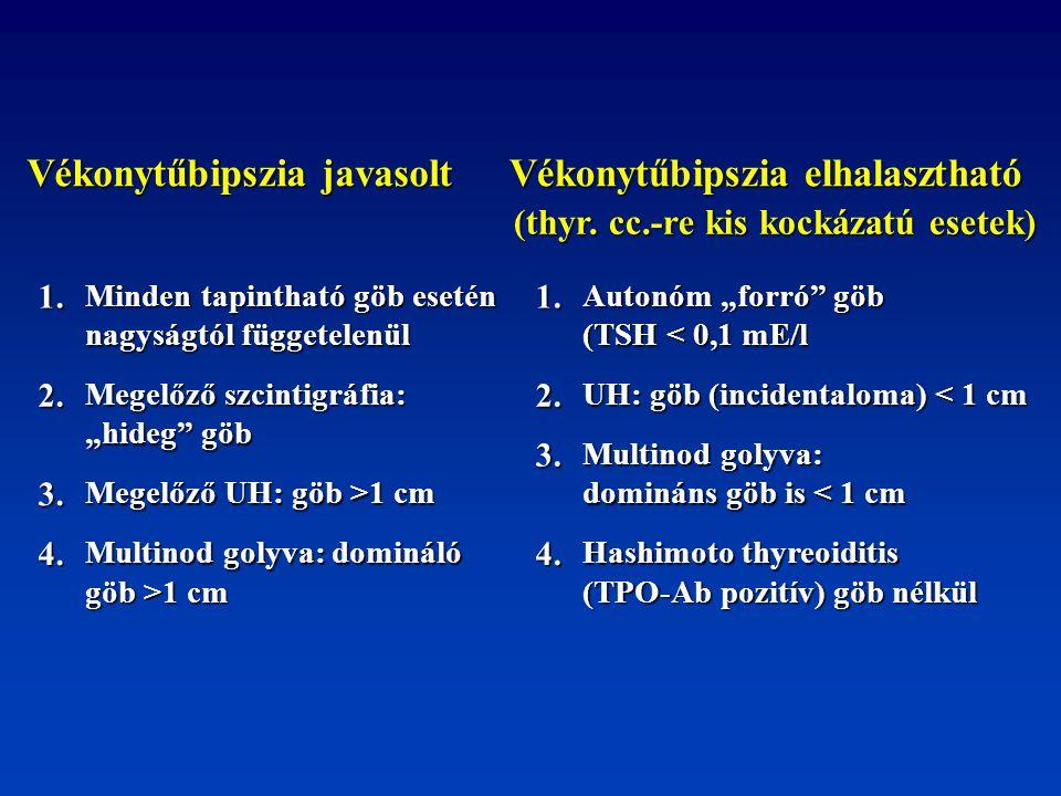 Vékonytűbipszia javasolt Vékonytűbipszia javasolt Vékonytűbipszia elhalasztható Vékonytűbipszia elhalasztható (thyr. cc.-re kis kockázatú esetek) 1. M