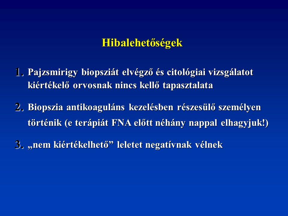 Hibalehetőségek Hibalehetőségek 1. Pajzsmirigy biopsziát elvégző és citológiai vizsgálatot kiértékelő orvosnak nincs kellő tapasztalata 2. Biopszia an