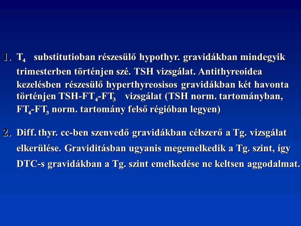 1. T 4 substitutioban részesülő hypothyr. gravidákban mindegyik substitutioban részesülő hypothyr. gravidákban mindegyik trimesterben történjen szé. T
