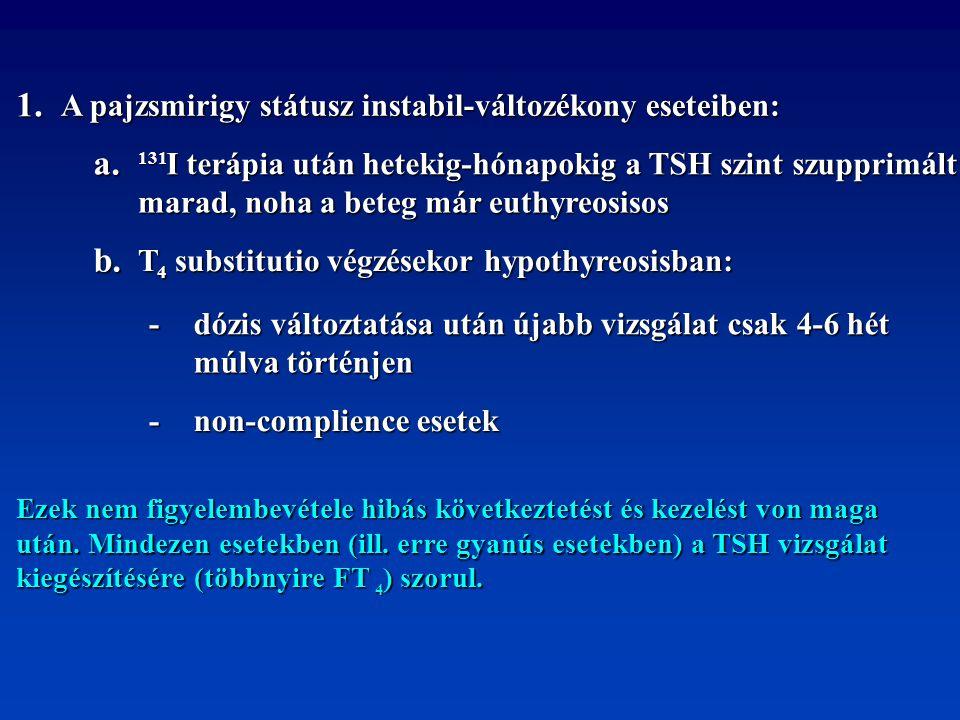 Milyen tényezők befolyásolják az FT 4 vizsgálati eredményt.