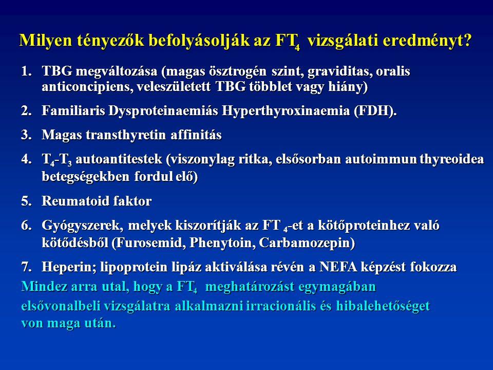 Milyen tényezők befolyásolják az FT 4 vizsgálati eredményt? vizsgálati eredményt? 1. TBG megváltozása (magas ösztrogén szint, graviditas, oralis antic