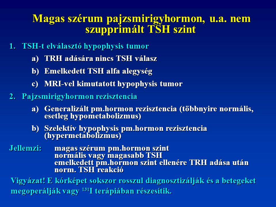 Magas szérum pajzsmirigyhormon, u.a. nem szupprimált TSH szint 1. TSH-t elválasztó hypophysis tumor a) TRH adására nincs TSH válasz b) Emelkedett TSH