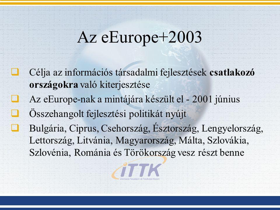 Az eEurope+2003  Célja az információs társadalmi fejlesztések csatlakozó országokra való kiterjesztése  Az eEurope-nak a mintájára készült el - 2001
