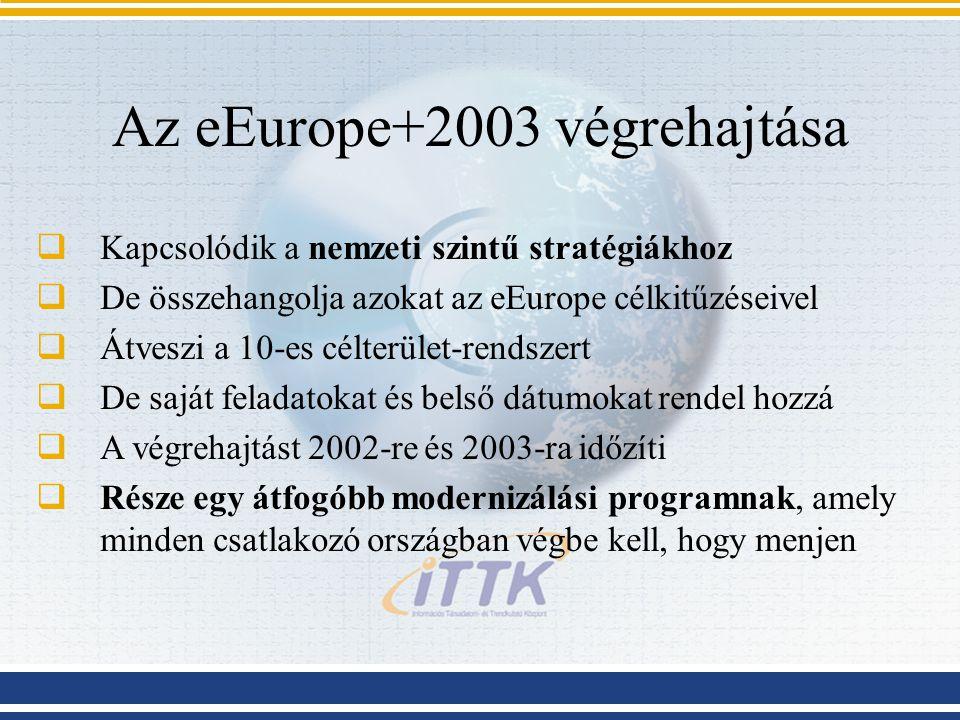 Az eEurope+2003 végrehajtása  Kapcsolódik a nemzeti szintű stratégiákhoz  De összehangolja azokat az eEurope célkitűzéseivel  Átveszi a 10-es célte