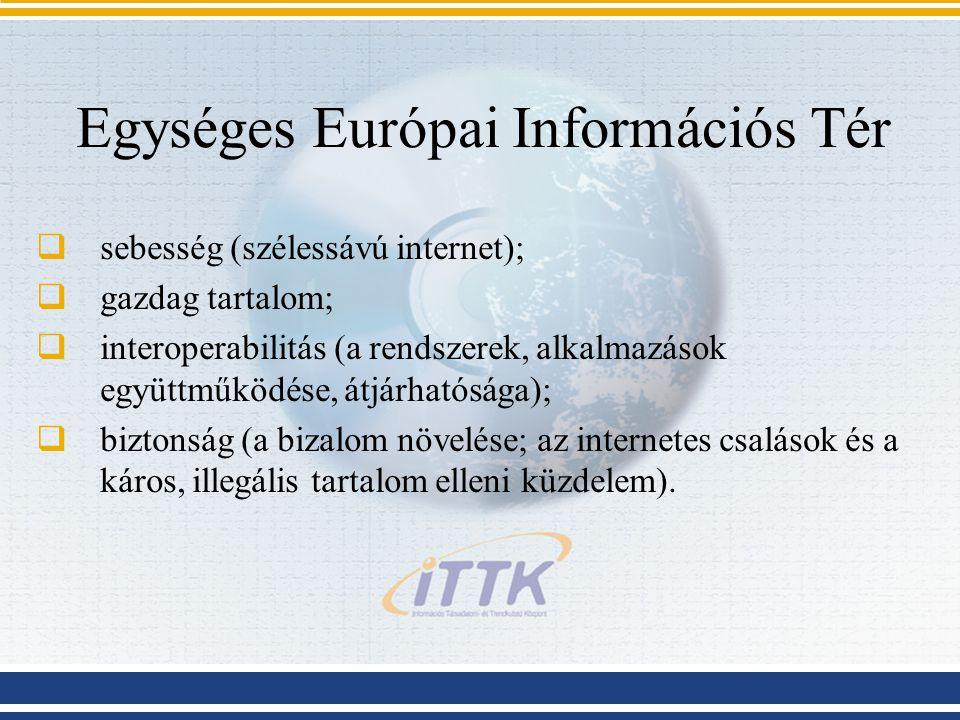 Egységes Európai Információs Tér  sebesség (szélessávú internet);  gazdag tartalom;  interoperabilitás (a rendszerek, alkalmazások együttműködése,