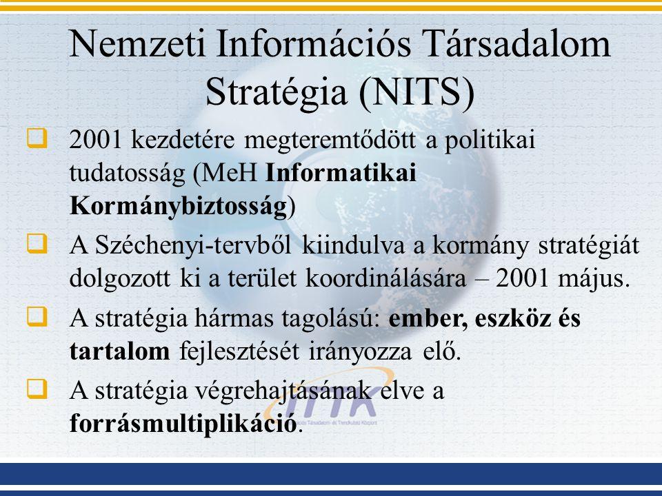 Nemzeti Információs Társadalom Stratégia (NITS)  2001 kezdetére megteremtődött a politikai tudatosság (MeH Informatikai Kormánybiztosság)  A Széchen