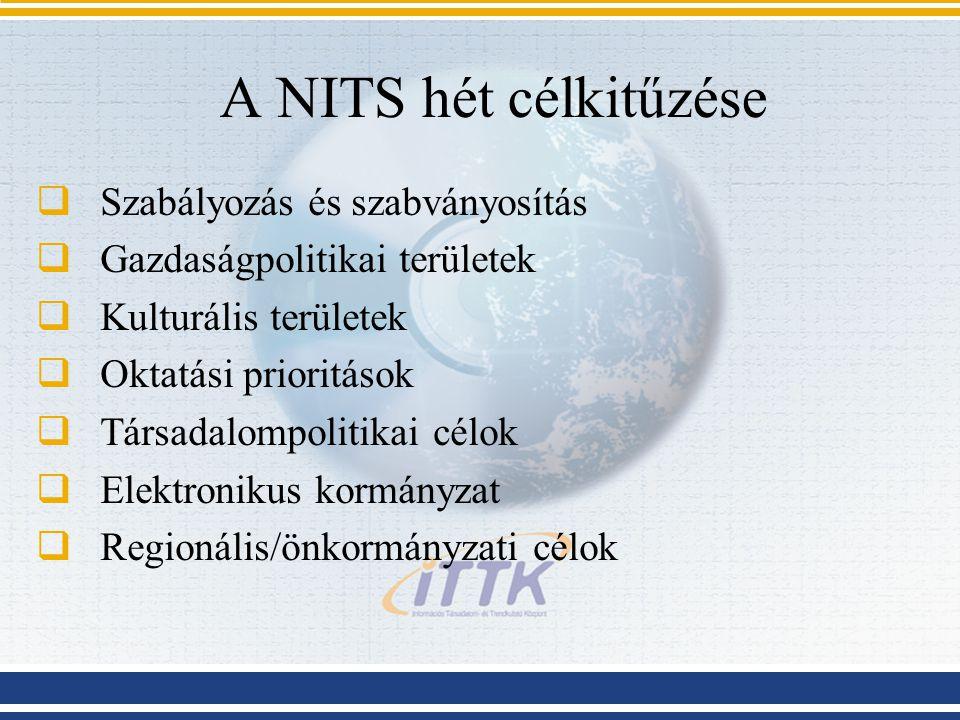 A NITS hét célkitűzése  Szabályozás és szabványosítás  Gazdaságpolitikai területek  Kulturális területek  Oktatási prioritások  Társadalompolitik