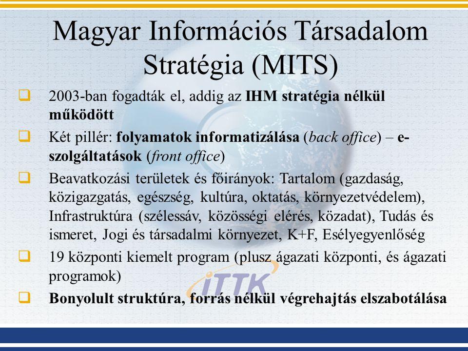 Magyar Információs Társadalom Stratégia (MITS)  2003-ban fogadták el, addig az IHM stratégia nélkül működött  Két pillér: folyamatok informatizálása