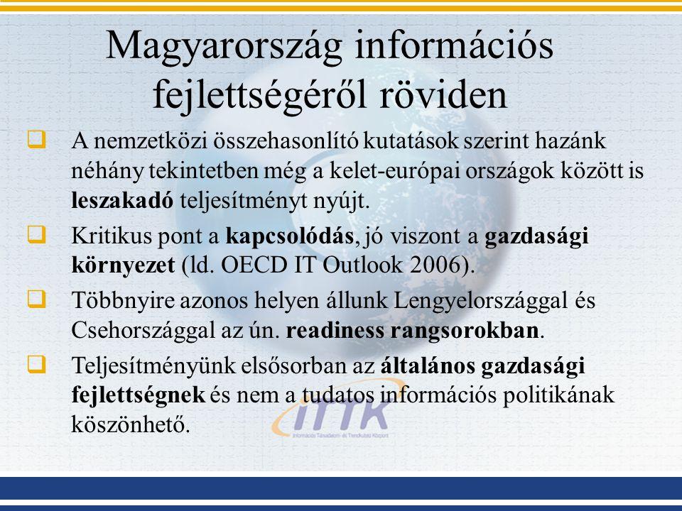 Magyarország információs fejlettségéről röviden  A nemzetközi összehasonlító kutatások szerint hazánk néhány tekintetben még a kelet-európai országok