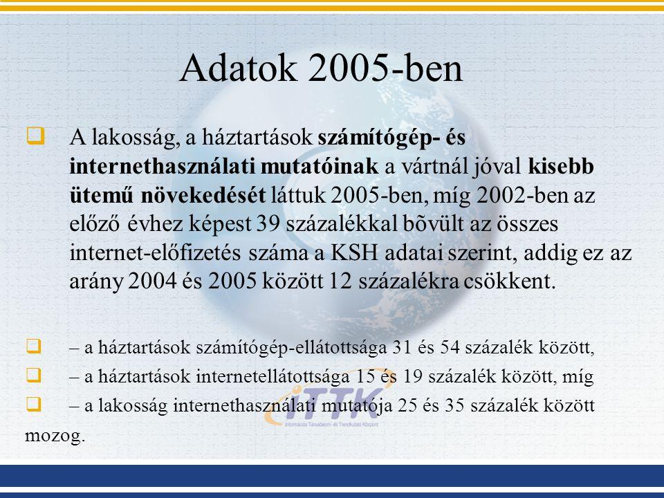 Adatok 2005-ben  A lakosság, a háztartások számítógép- és internethasználati mutatóinak a vártnál jóval kisebb ütemű növekedését láttuk 2005-ben, míg