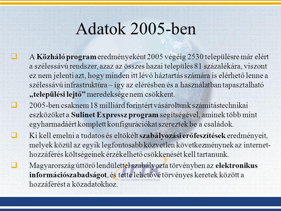 Adatok 2005-ben  A Közháló program eredményeként 2005 végéig 2530 településre már elért a szélessávú rendszer, azaz az összes hazai település 81 száz
