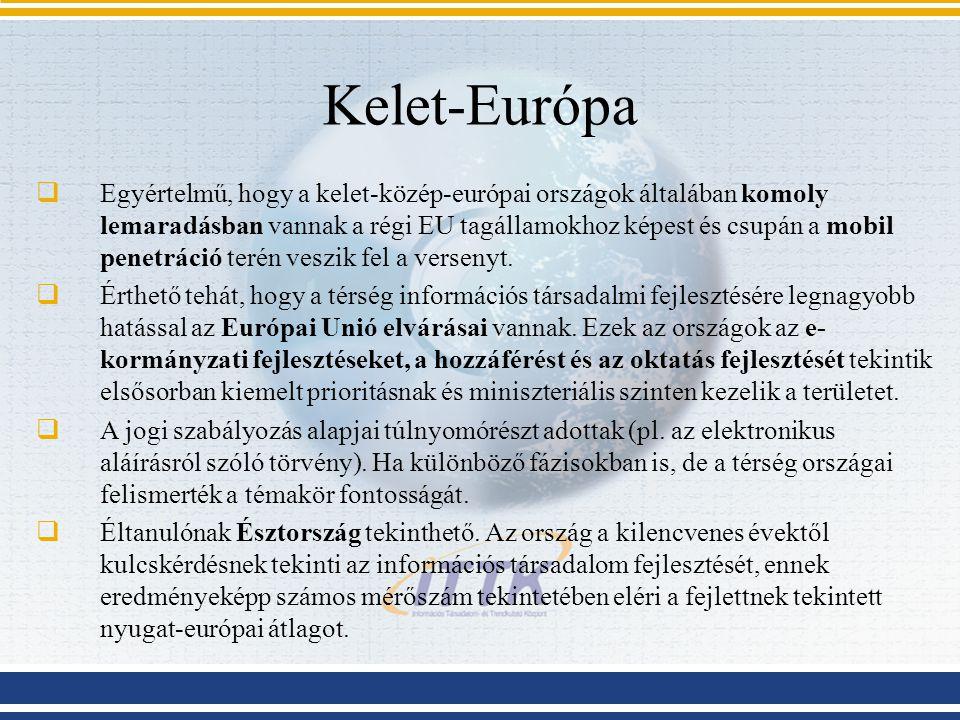 Kelet-Európa  Egyértelmű, hogy a kelet-közép-európai országok általában komoly lemaradásban vannak a régi EU tagállamokhoz képest és csupán a mobil p