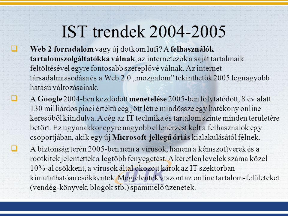 IST trendek 2004-2005  Web 2 forradalom vagy új dotkom lufi? A felhasználók tartalomszolgáltatókká válnak, az internetezők a saját tartalmaik feltölt