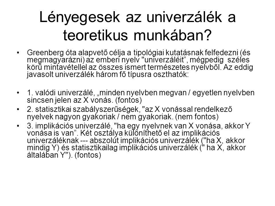 Lényegesek az univerzálék a teoretikus munkában? Greenberg óta alapvető célja a tipológiai kutatásnak felfedezni (és megmagyarázni) az emberi nyelv