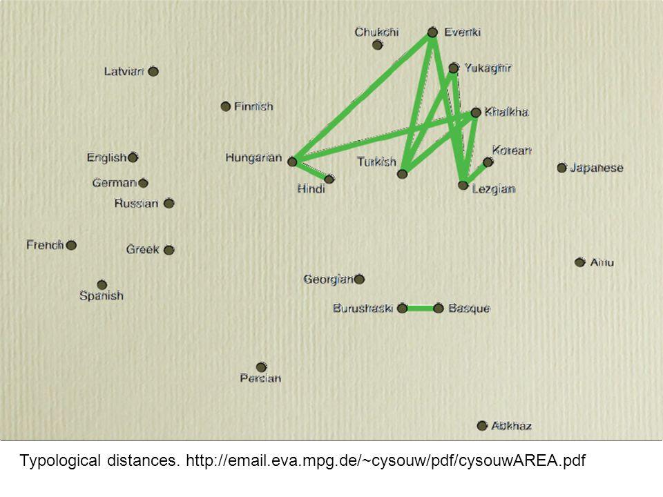 Typological distances. http://email.eva.mpg.de/~cysouw/pdf/cysouwAREA.pdf
