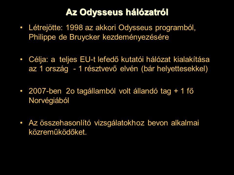Az Odysseus hálózatról Létrejötte: 1998 az akkori Odysseus programból, Philippe de Bruycker kezdeményezésére Célja: a teljes EU-t lefedő kutatói hálóz
